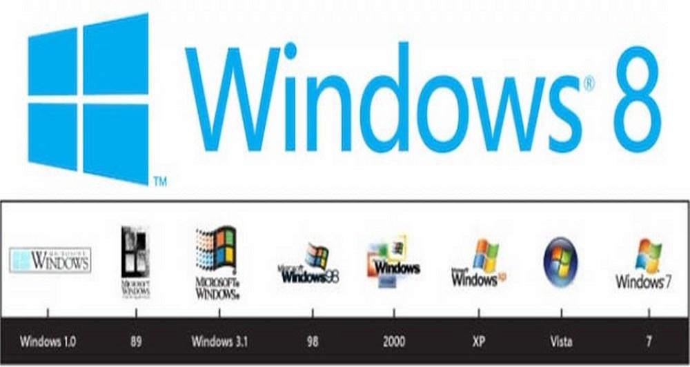 Το λογότυπο των Windows 8 αλλάζει