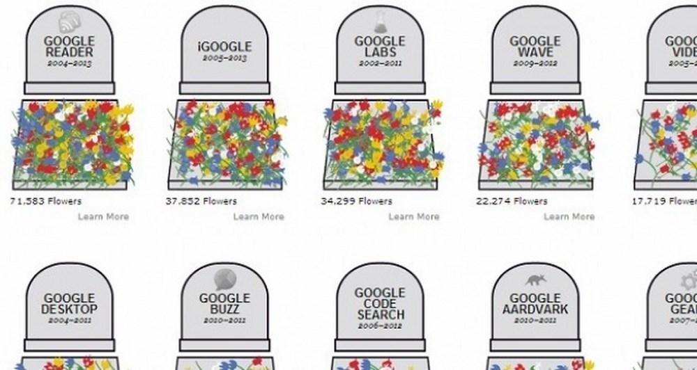 Το νεκροταφείο του Google