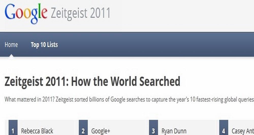 Zeitgeist 2011: Πως έψαξε ο κόσμος